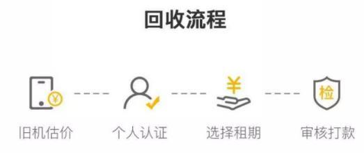 优麦回收申请流程怎样.jpg