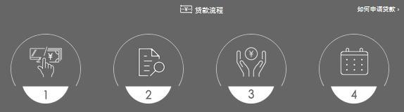 捷信超贷申请流程怎样.jpg